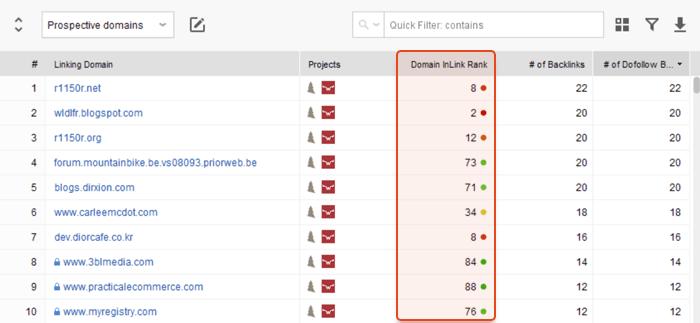 Domain InLink Rank